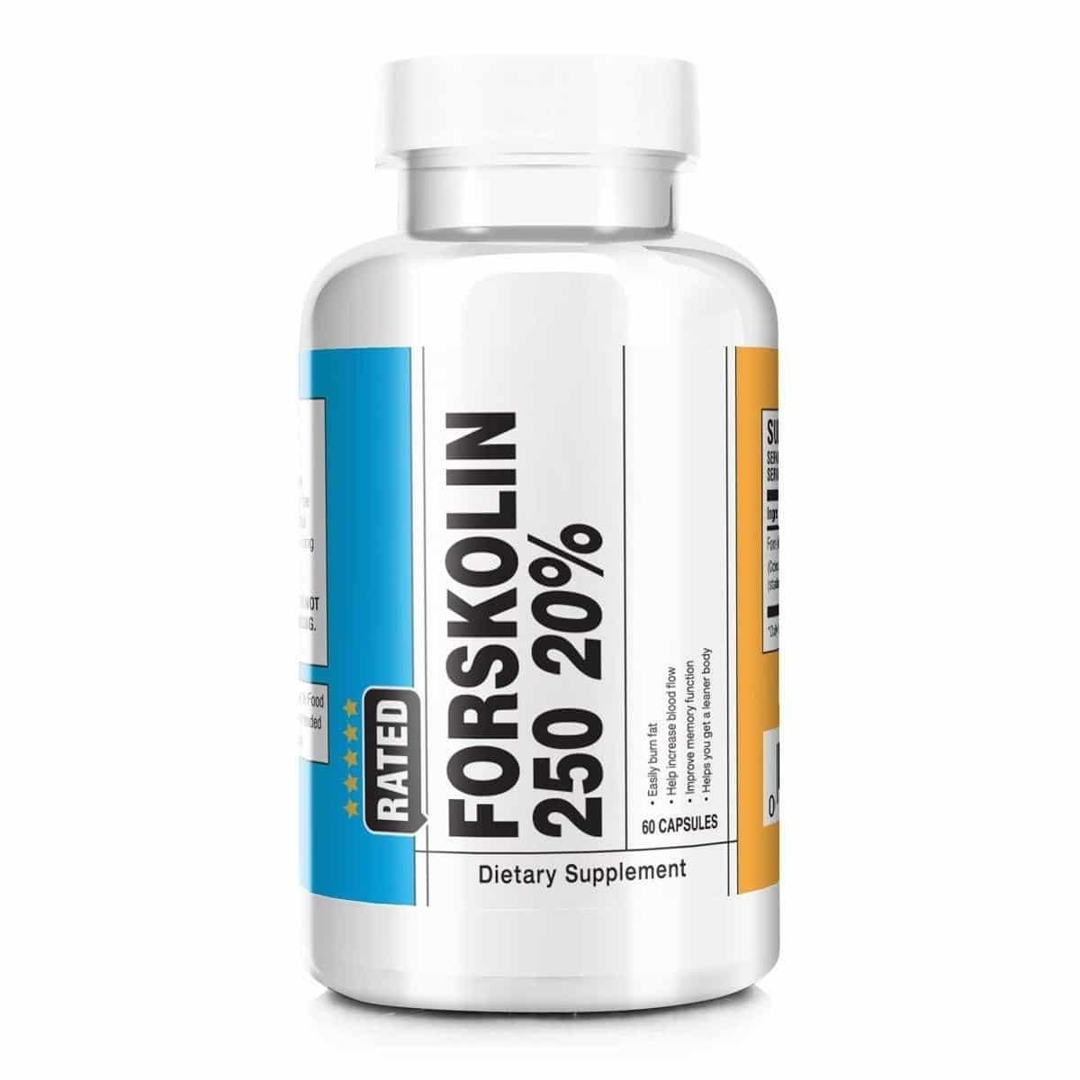 Forskolin 250 What is it? Side Effects